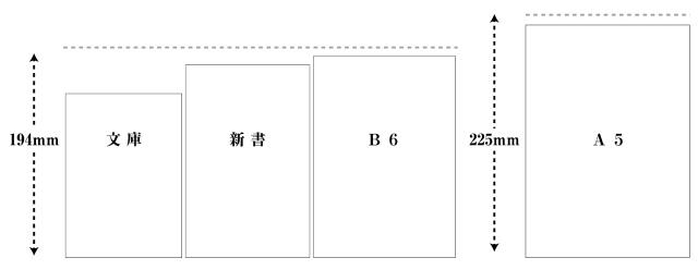 本のサイズ