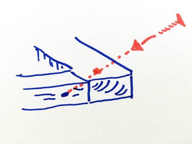 フラッシュパネルの作り方 DIYで頑丈で軽い板を作る方法