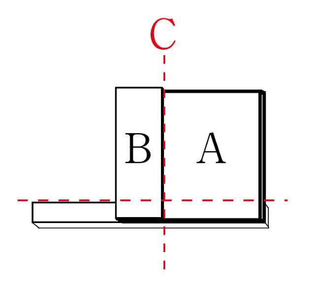 くっつける角材とCの辺が直角になっている事が重要