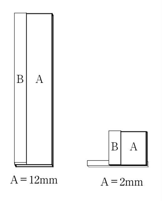 板材カット用12mm 角材カット用2mm