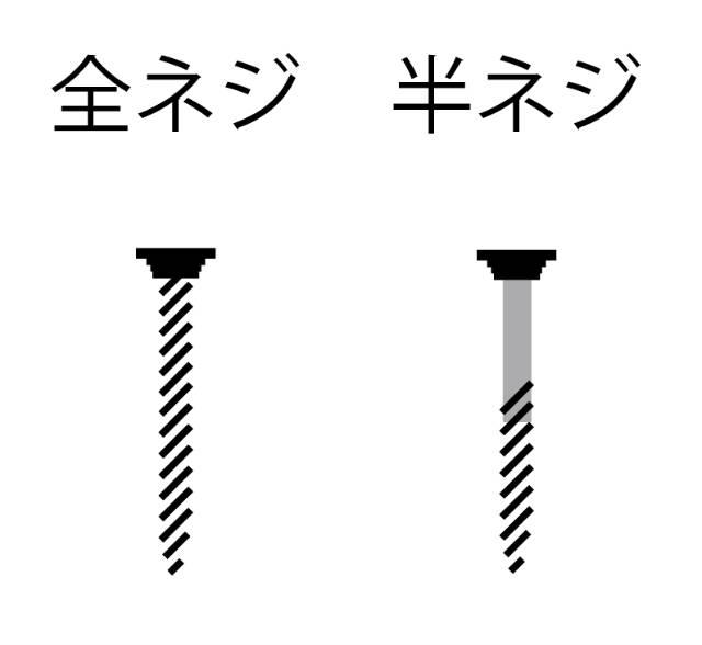 全ネジ(左)と半ネジ(右)
